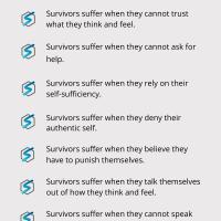 10 Ways Survivors Suffer from Childhood Abuse Lori Golden